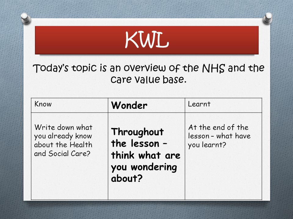 Today's topic is an overview of the NHS and the care value base.