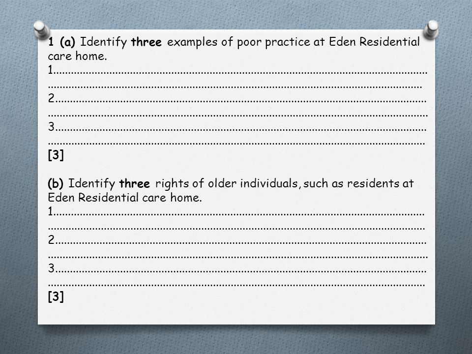 1 (a) Identify three examples of poor practice at Eden Residential care home.