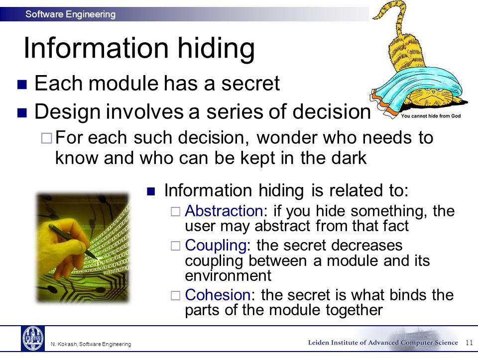 Information hiding Each module has a secret
