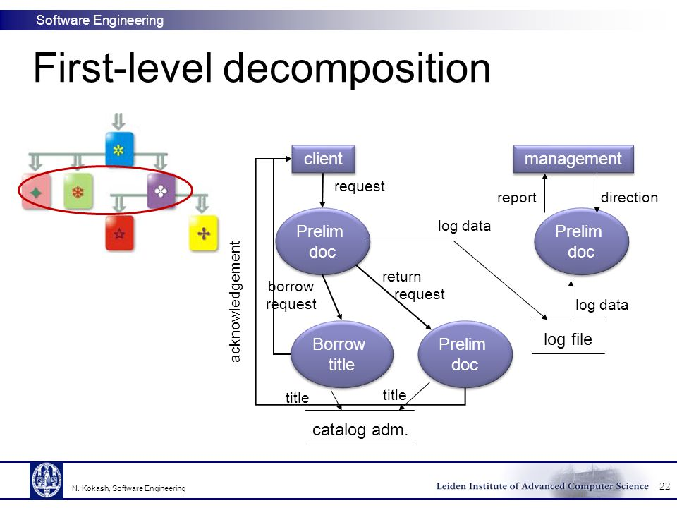 First-level decomposition