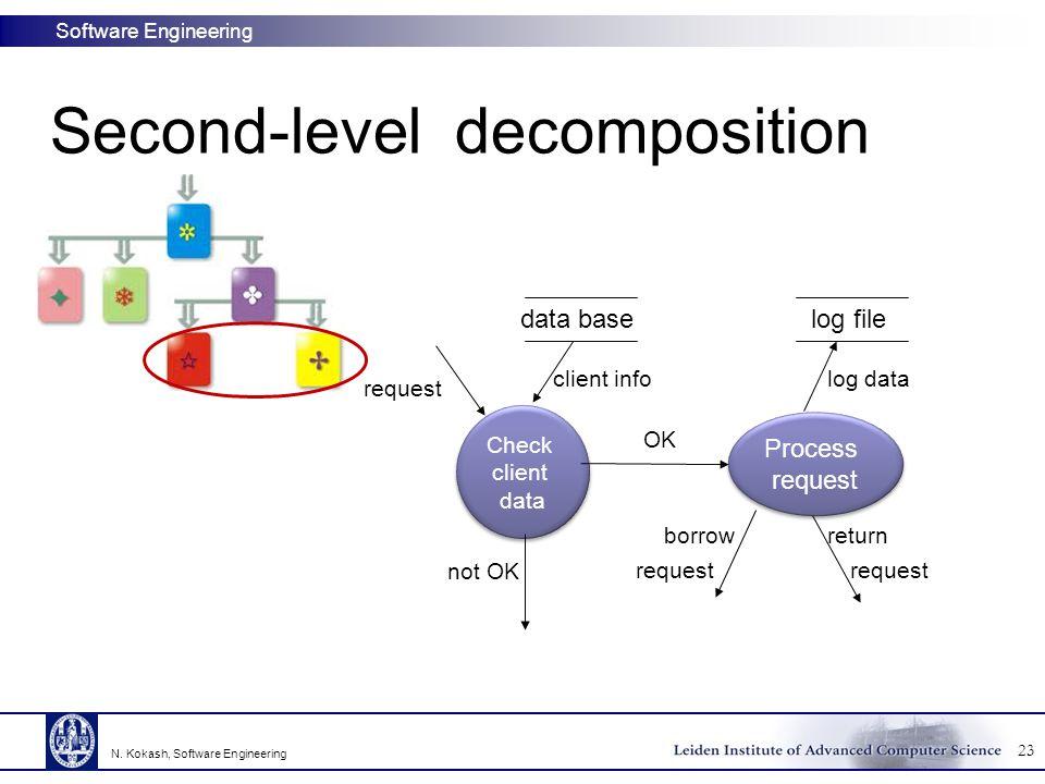 Second-level decomposition