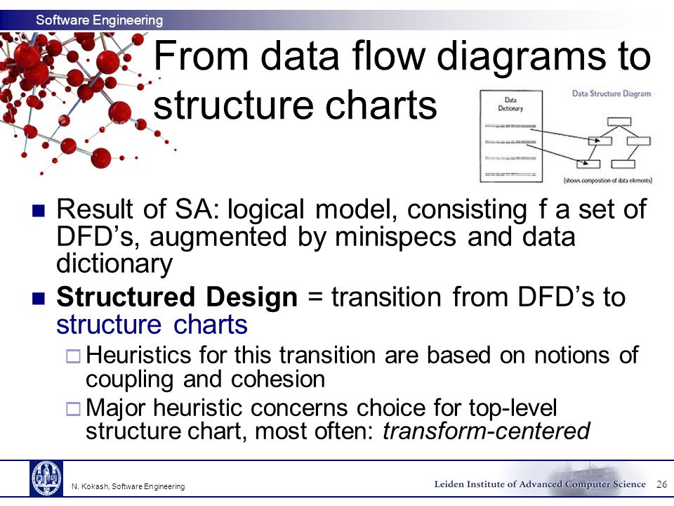 From data flow diagrams to structure charts