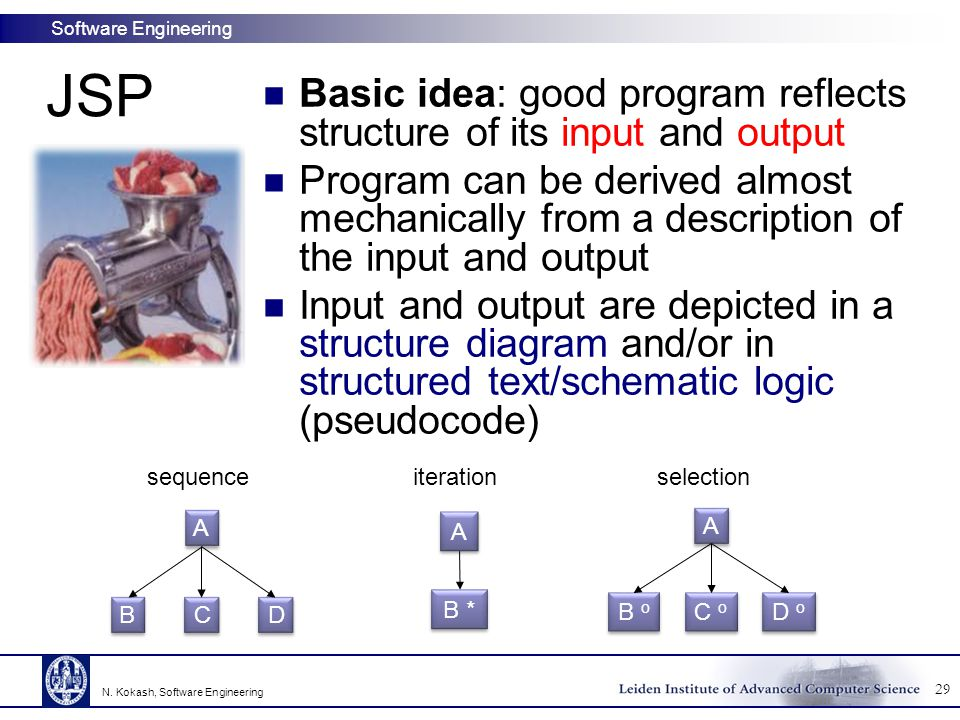JSP Basic idea: good program reflects structure of its input and output.