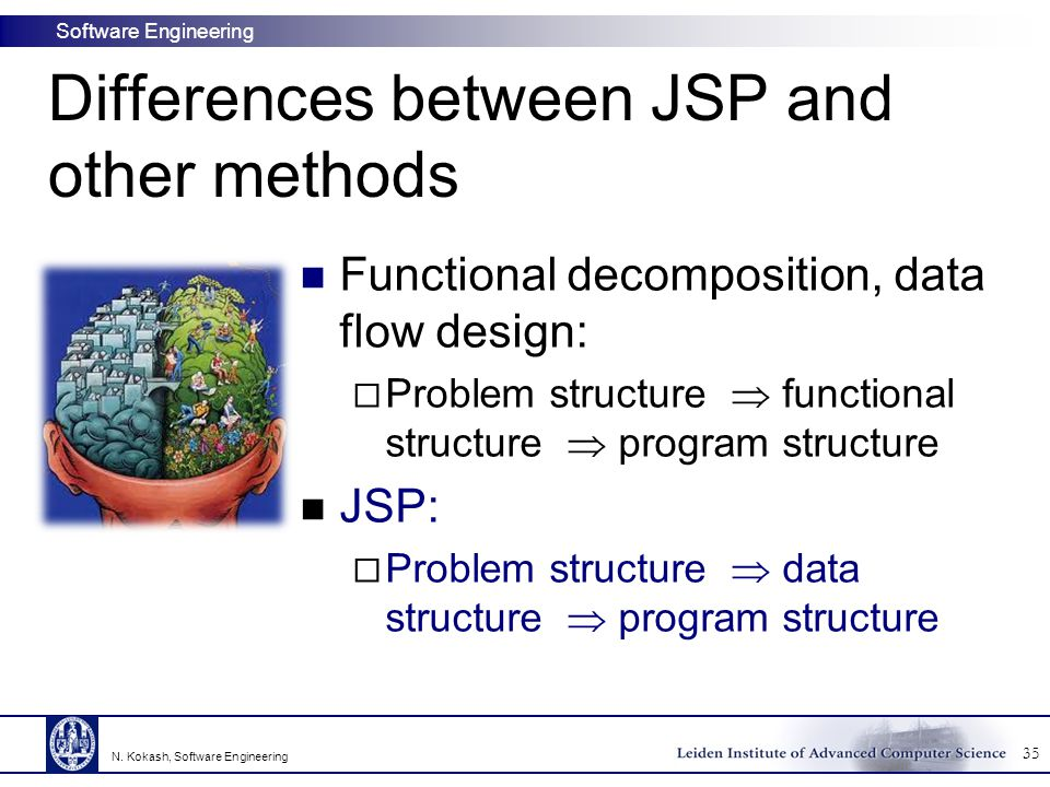 Differences between JSP and other methods