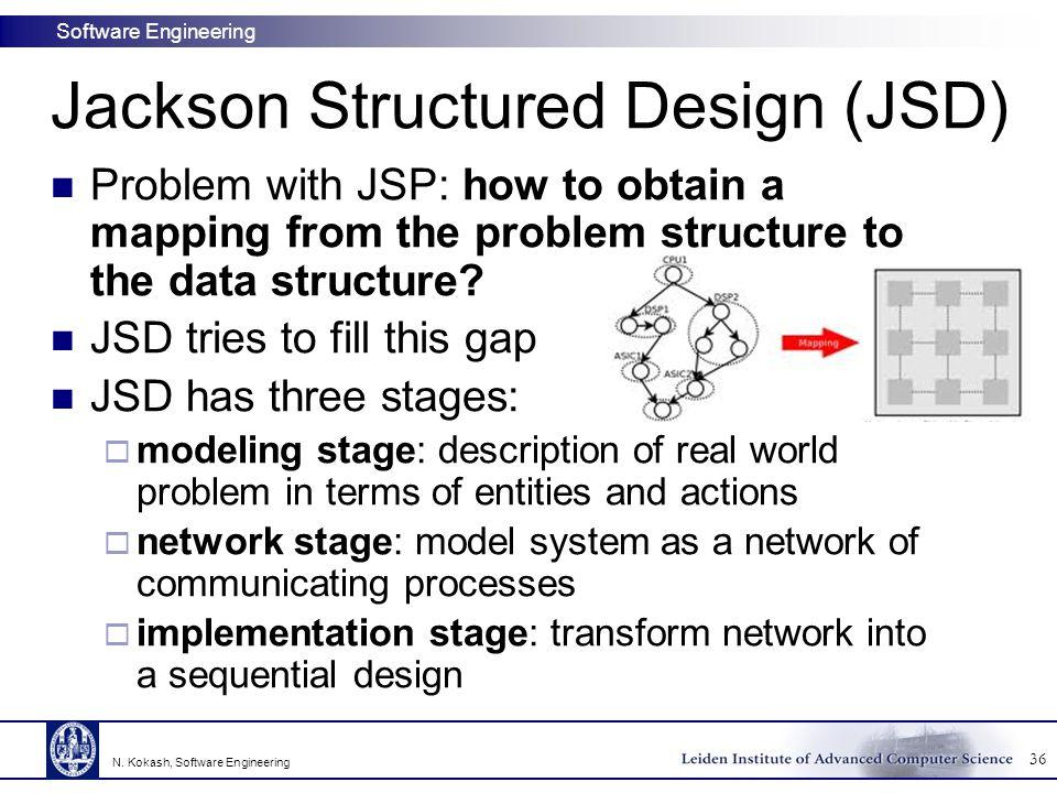 Jackson Structured Design (JSD)