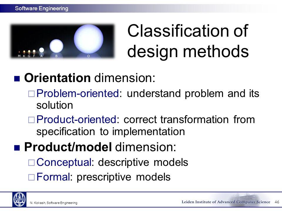Classification of design methods