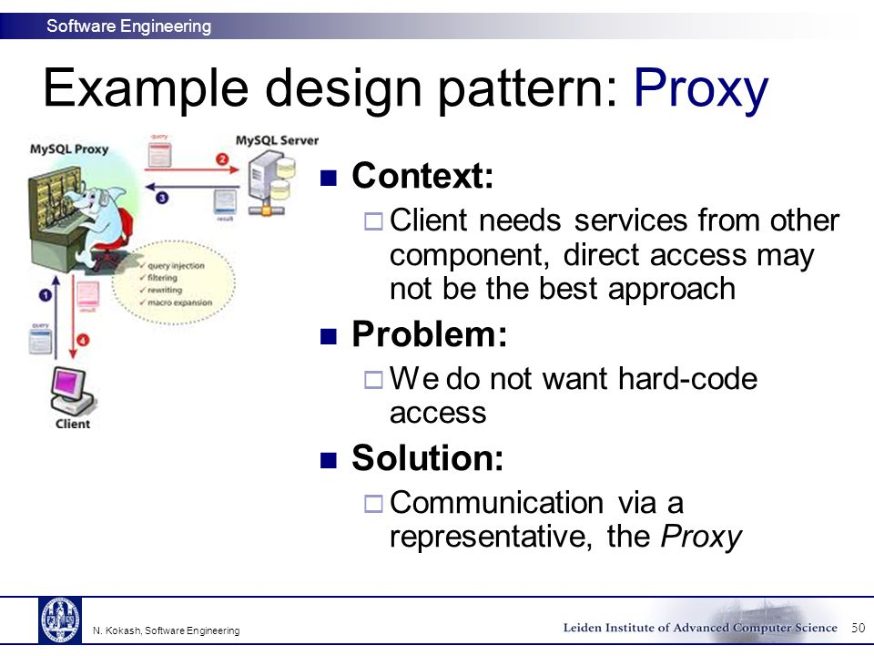Example design pattern: Proxy