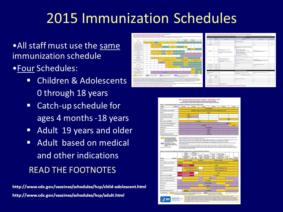 2015 Immunization Schedules