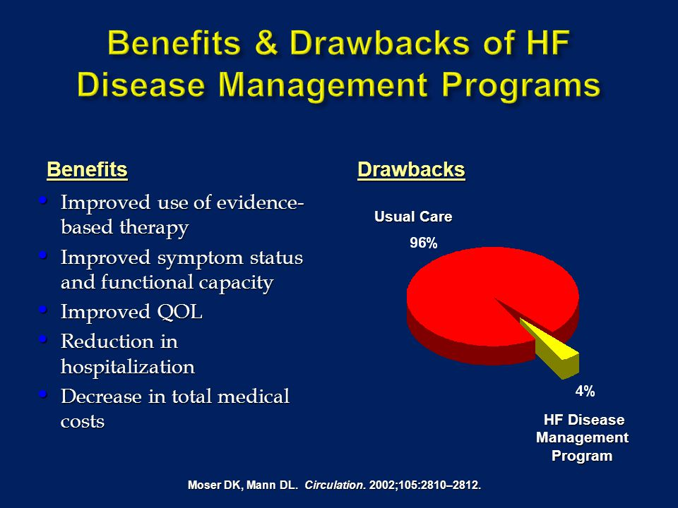 Benefits & Drawbacks of HF Disease Management Programs