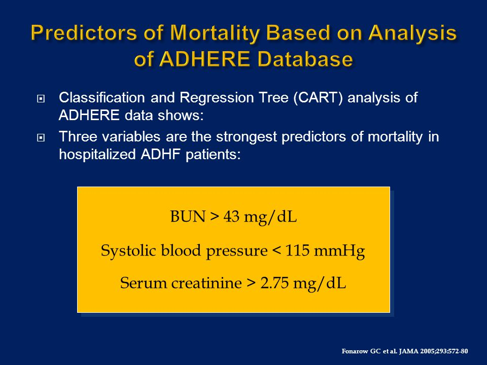 Predictors of Mortality Based on Analysis of ADHERE Database