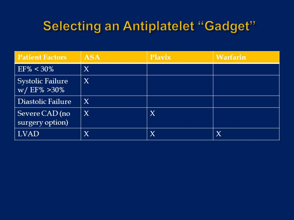 Selecting an Antiplatelet Gadget