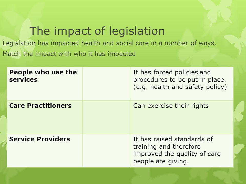 The impact of legislation