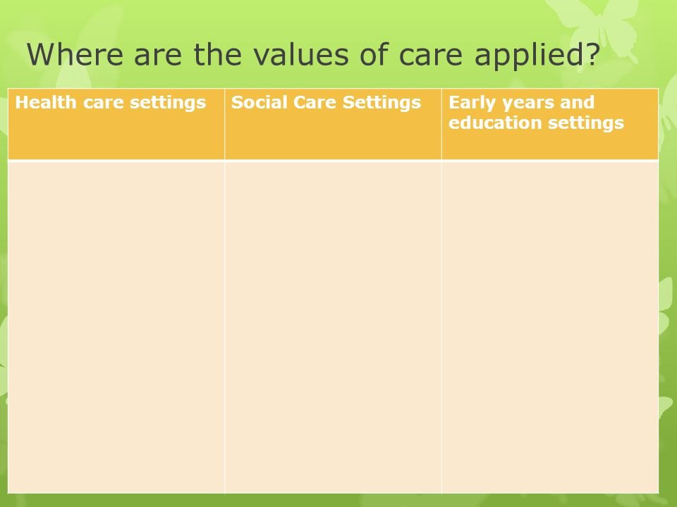 Where are the values of care applied