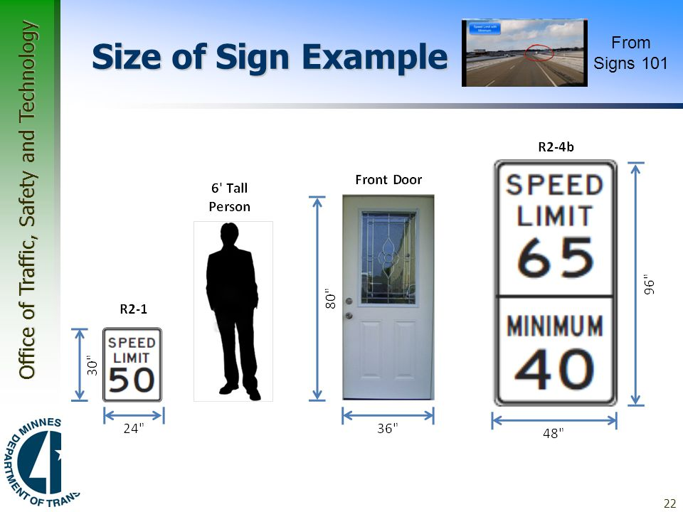Size of Sign Example From Signs 101 So What 24 x 30 48 x 96