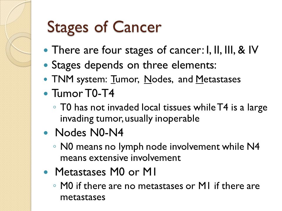 Stages of Cancer There are four stages of cancer: I, II, III, & IV