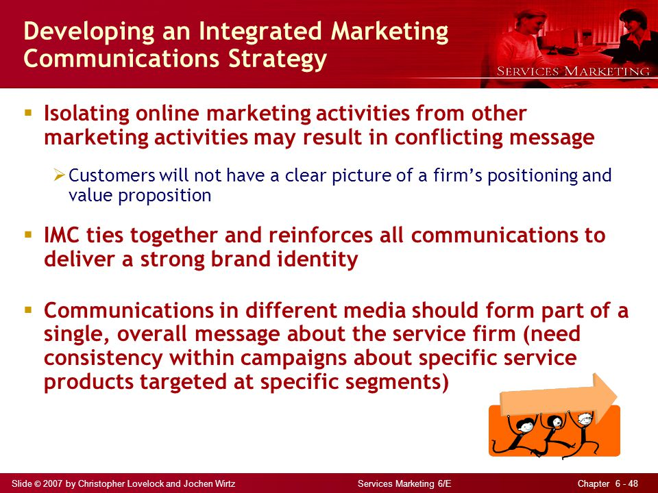 Developing an Integrated Marketing Communications Strategy