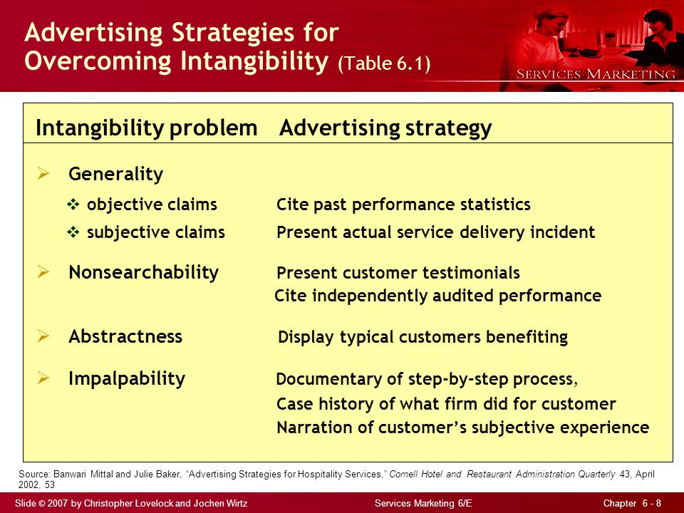 Advertising Strategies for Overcoming Intangibility (Table 6.1)
