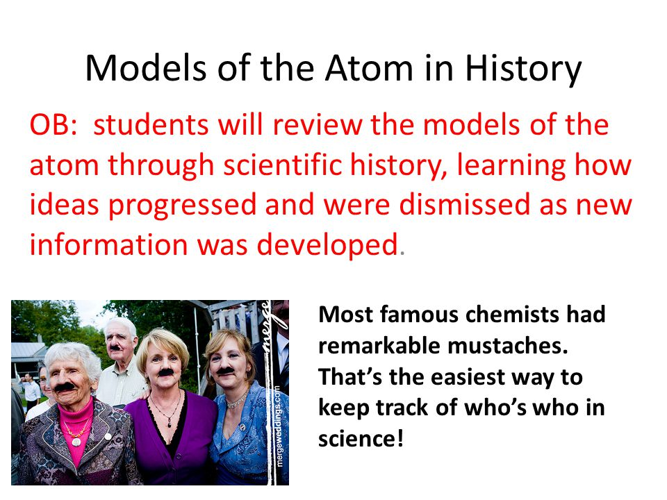 Models of the Atom in History