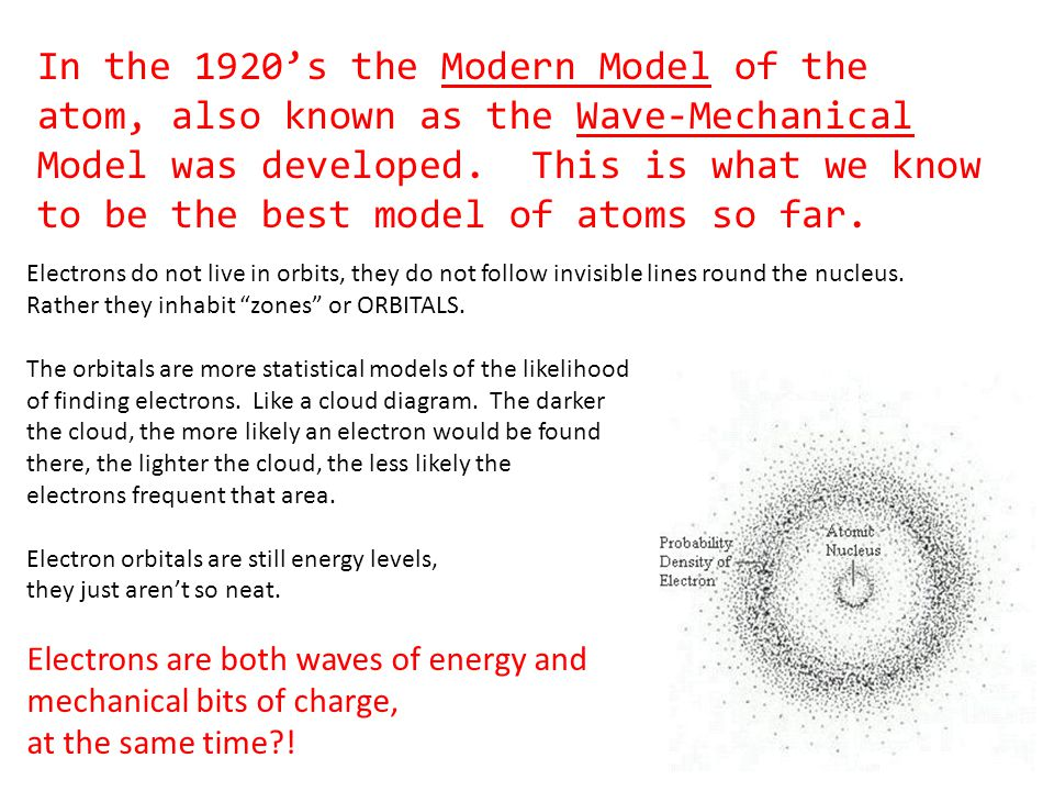 In the 1920's the Modern Model of the atom, also known as the Wave-Mechanical Model was developed. This is what we know to be the best model of atoms so far.