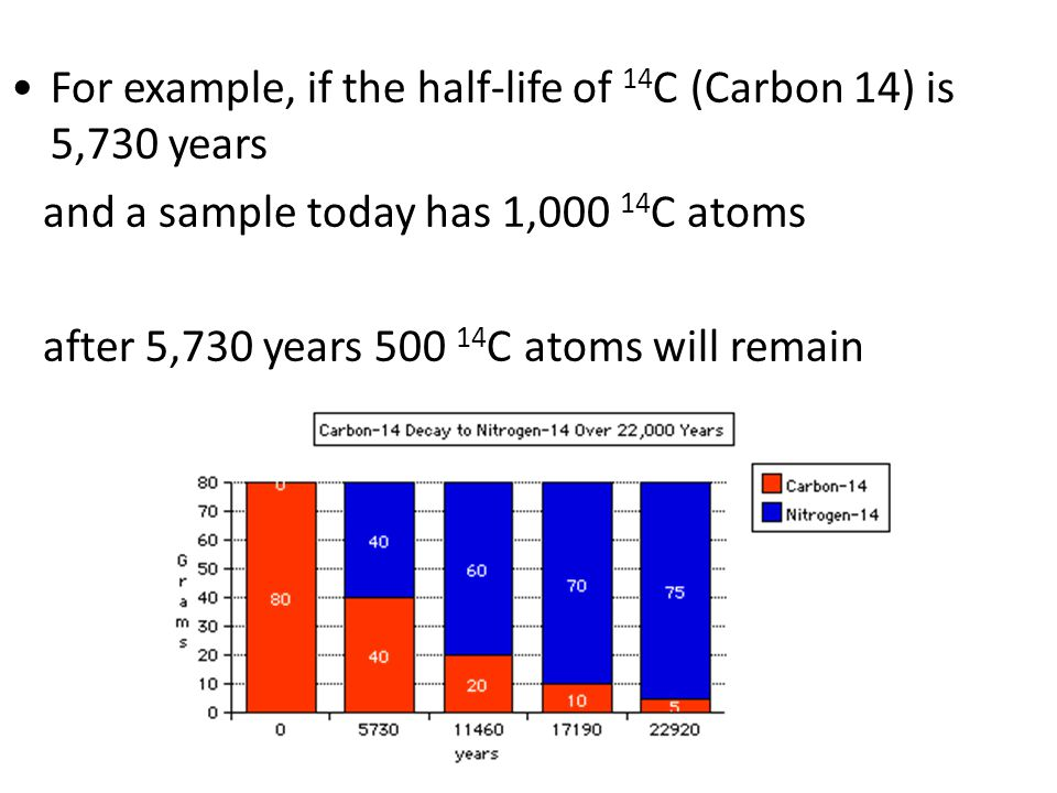 For example, if the half-life of 14C (Carbon 14) is 5,730 years