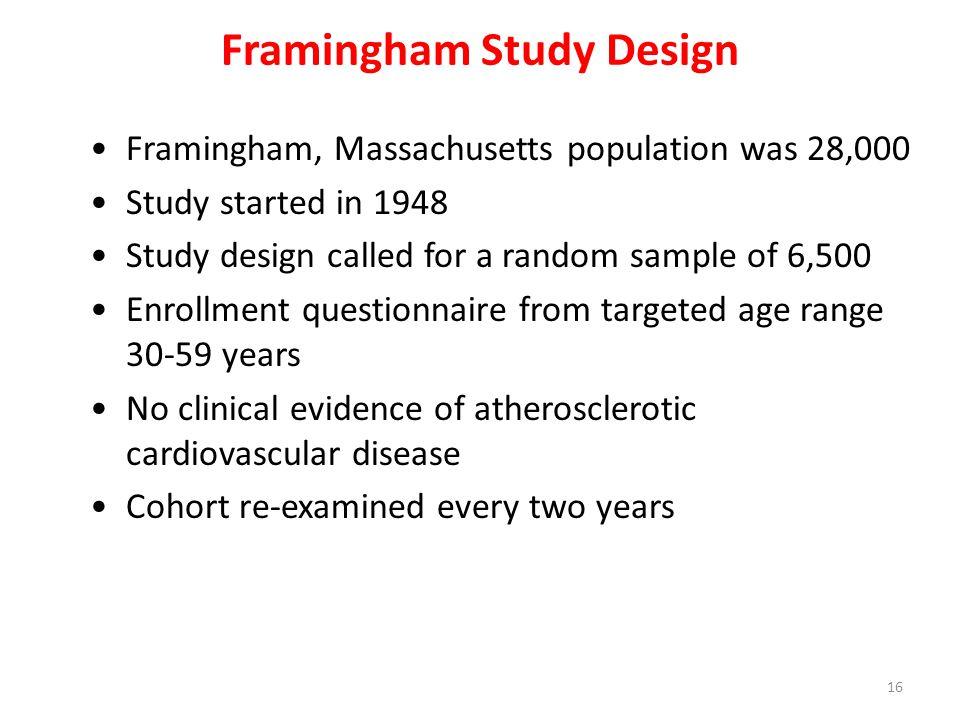 Framingham Study Design