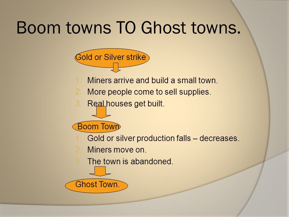 Boom towns TO Ghost towns.