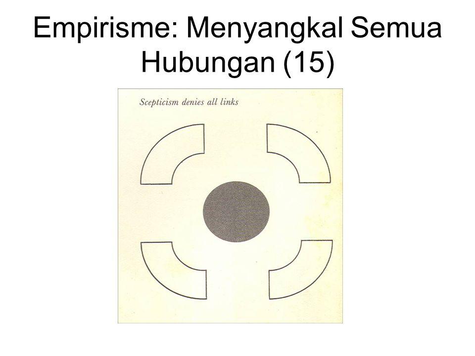 Empirisme: Menyangkal Semua Hubungan (15)