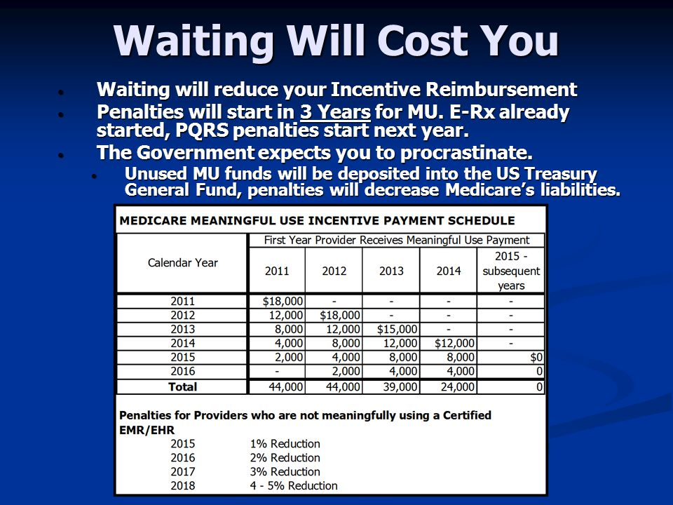 Waiting Will Cost You Waiting will reduce your Incentive Reimbursement