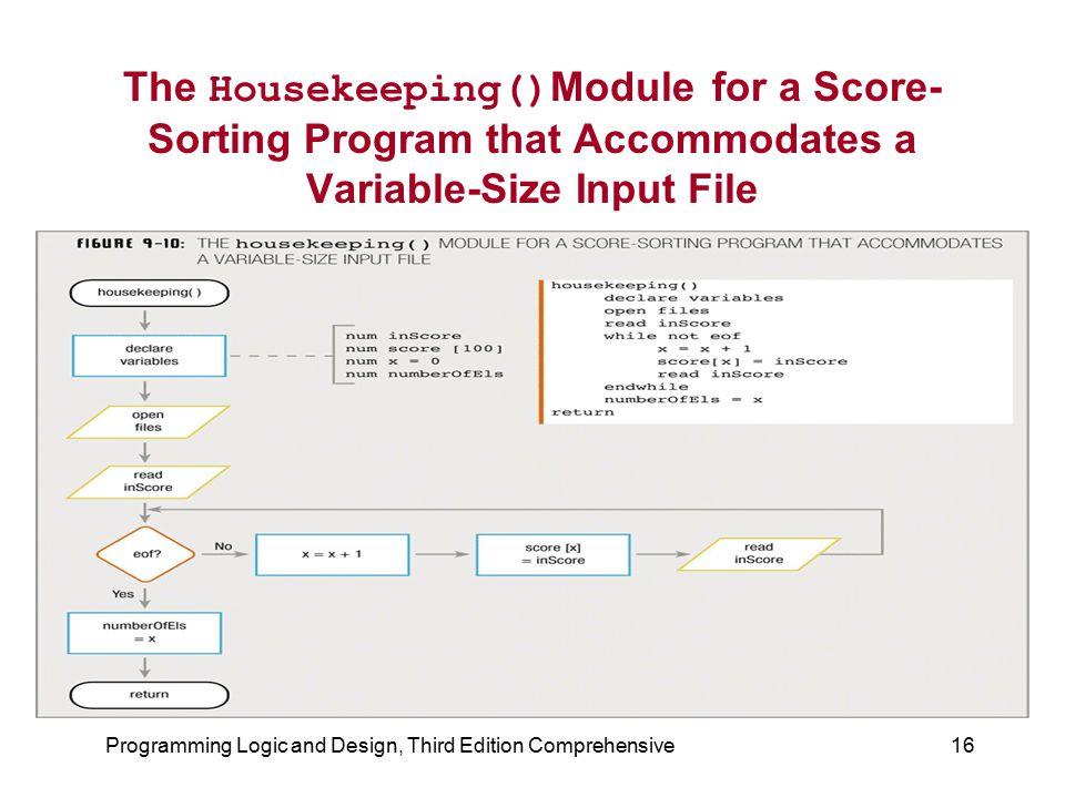 Programming Logic and Design, Third Edition Comprehensive