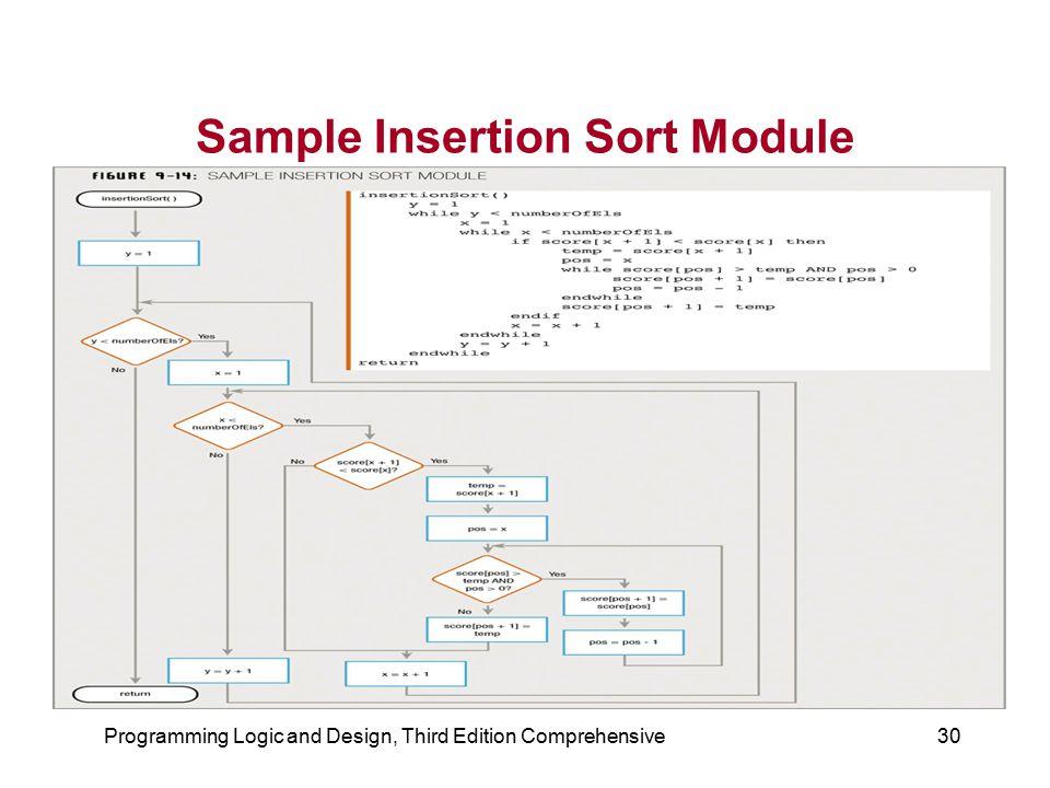 Sample Insertion Sort Module