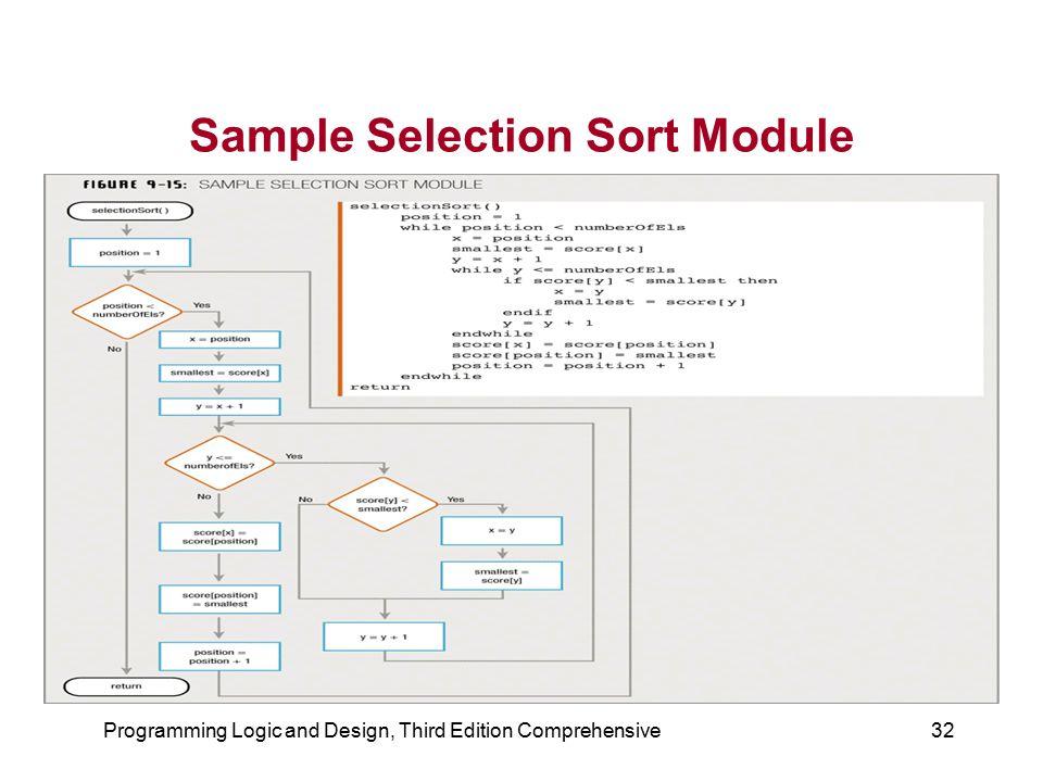 Sample Selection Sort Module