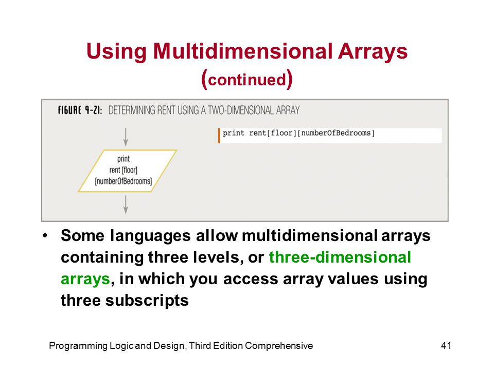 Using Multidimensional Arrays (continued)