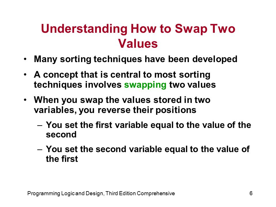Understanding How to Swap Two Values