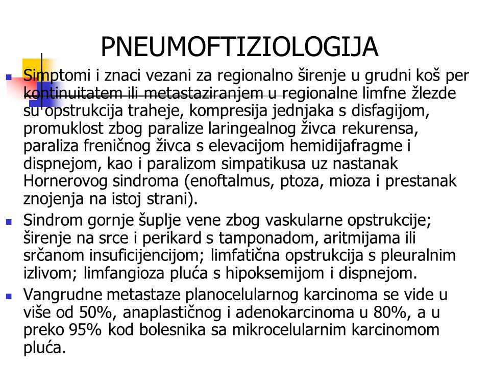 PNEUMOFTIZIOLOGIJA