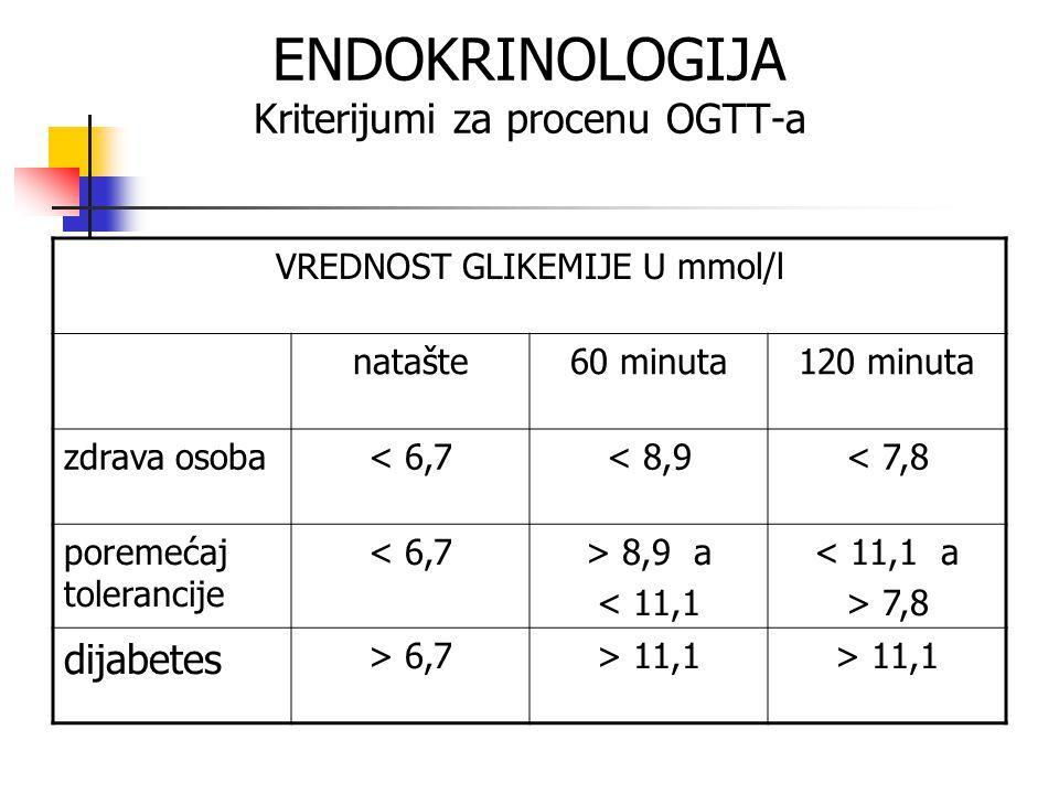 ENDOKRINOLOGIJA Kriterijumi za procenu OGTT-a