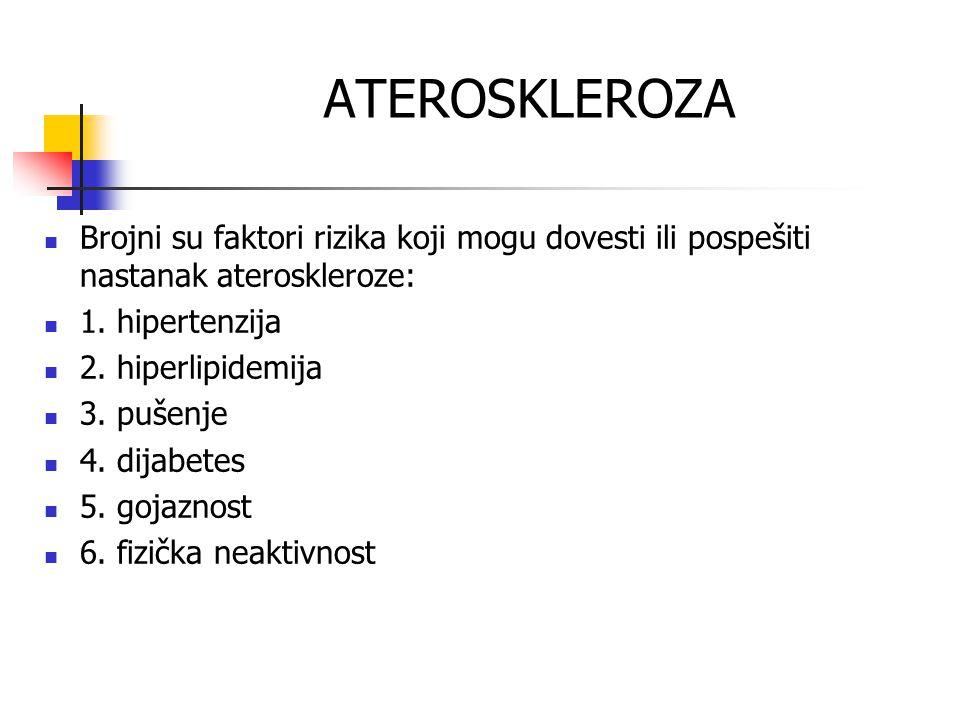 ATEROSKLEROZA Brojni su faktori rizika koji mogu dovesti ili pospešiti nastanak ateroskleroze: 1. hipertenzija.