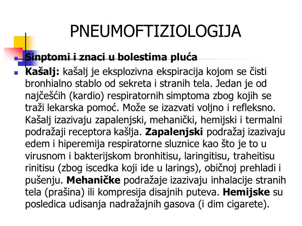 PNEUMOFTIZIOLOGIJA Sinptomi i znaci u bolestima pluća