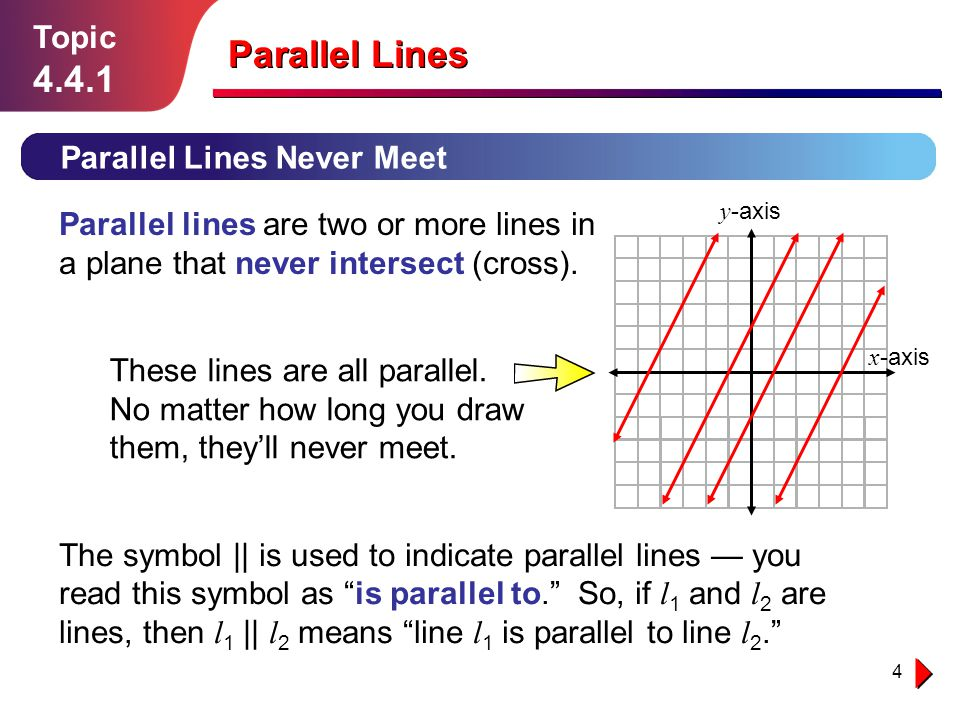 Parallel Lines 4.4.1 Topic Parallel Lines Never Meet