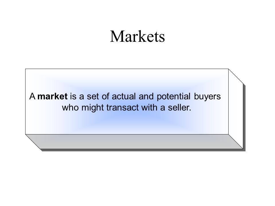 Markets A market is a set of actual and potential buyers