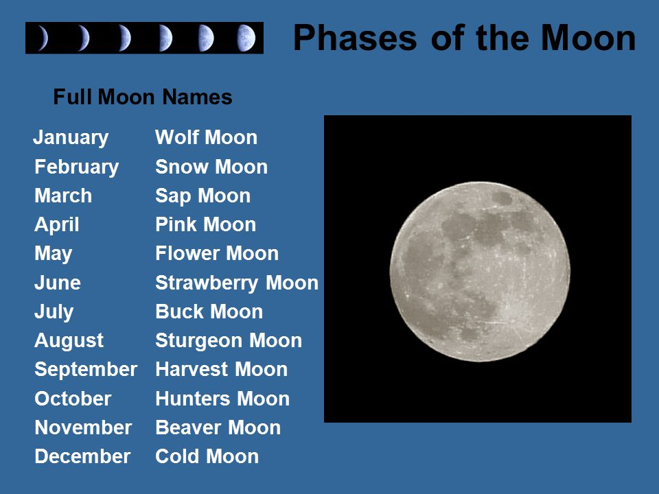 Full Moon Names February Snow Moon March Sap Moon April Pink Moon
