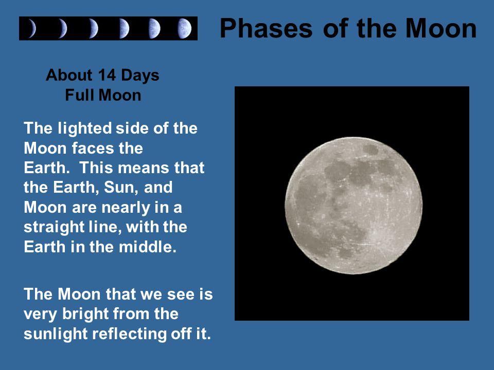 About 14 Days Full Moon