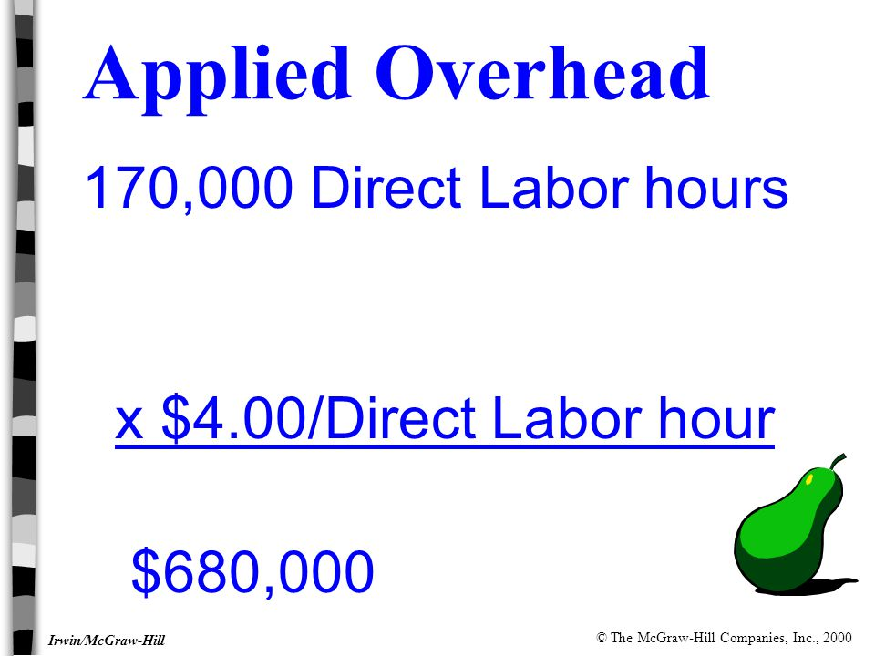 Applied Overhead 170,000 Direct Labor hours x $4.00/Direct Labor hour