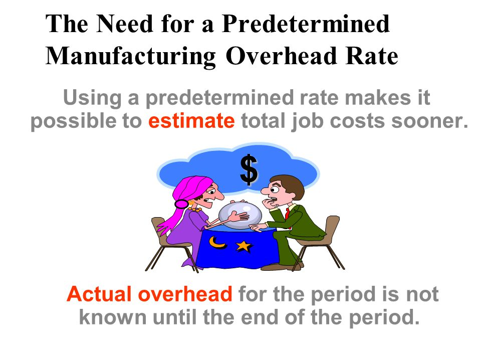 The Need for a Predetermined Manufacturing Overhead Rate