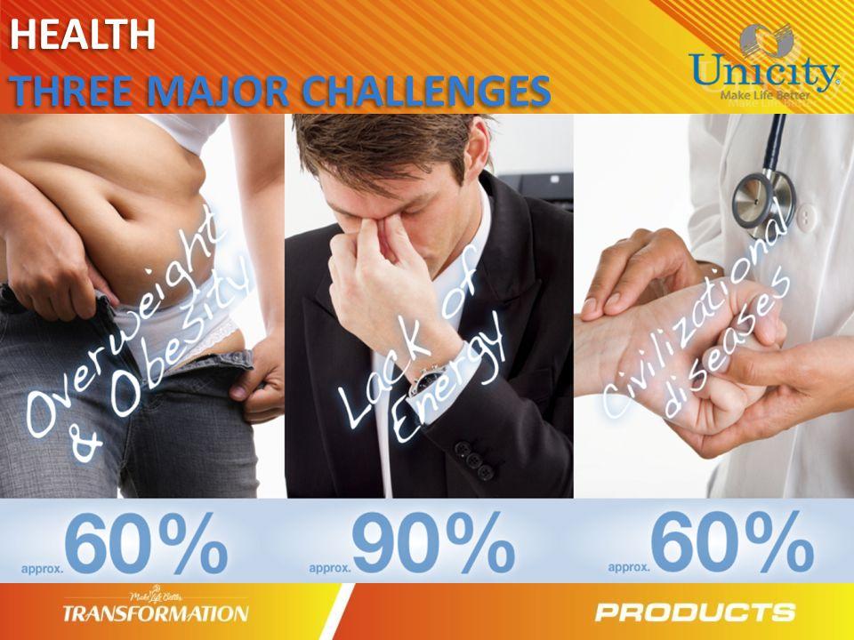 HEALTH THREE MAJOR CHALLENGES