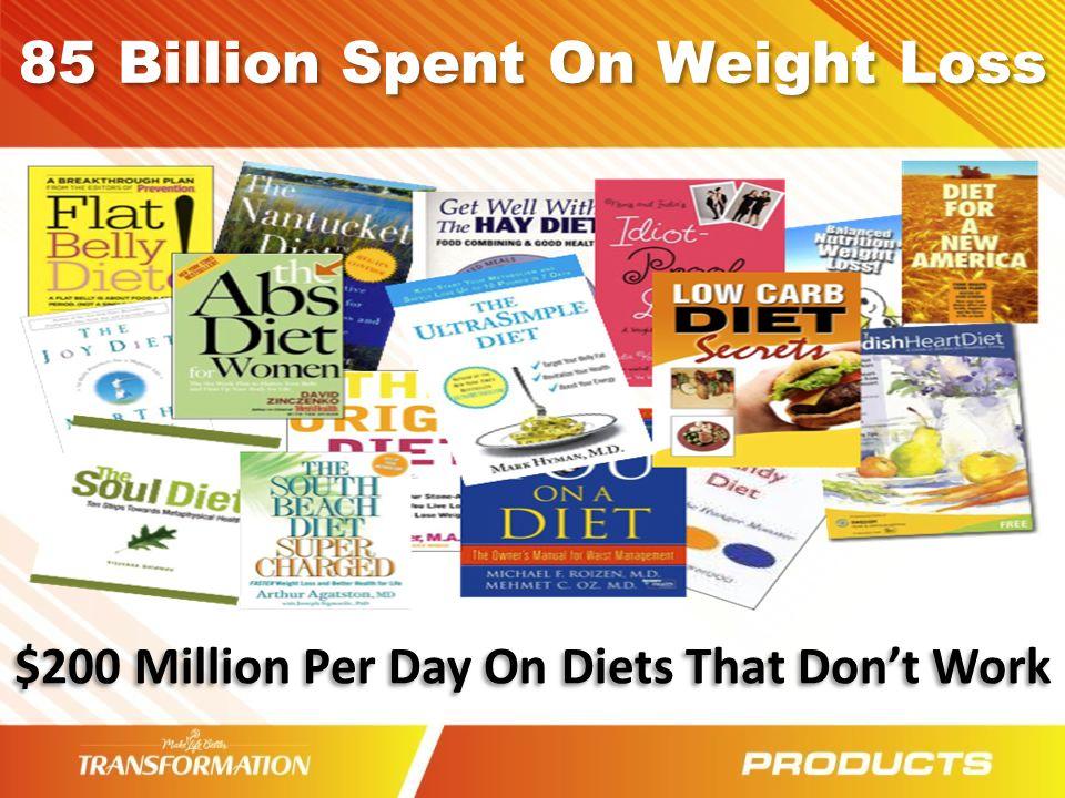 85 Billion Spent On Weight Loss