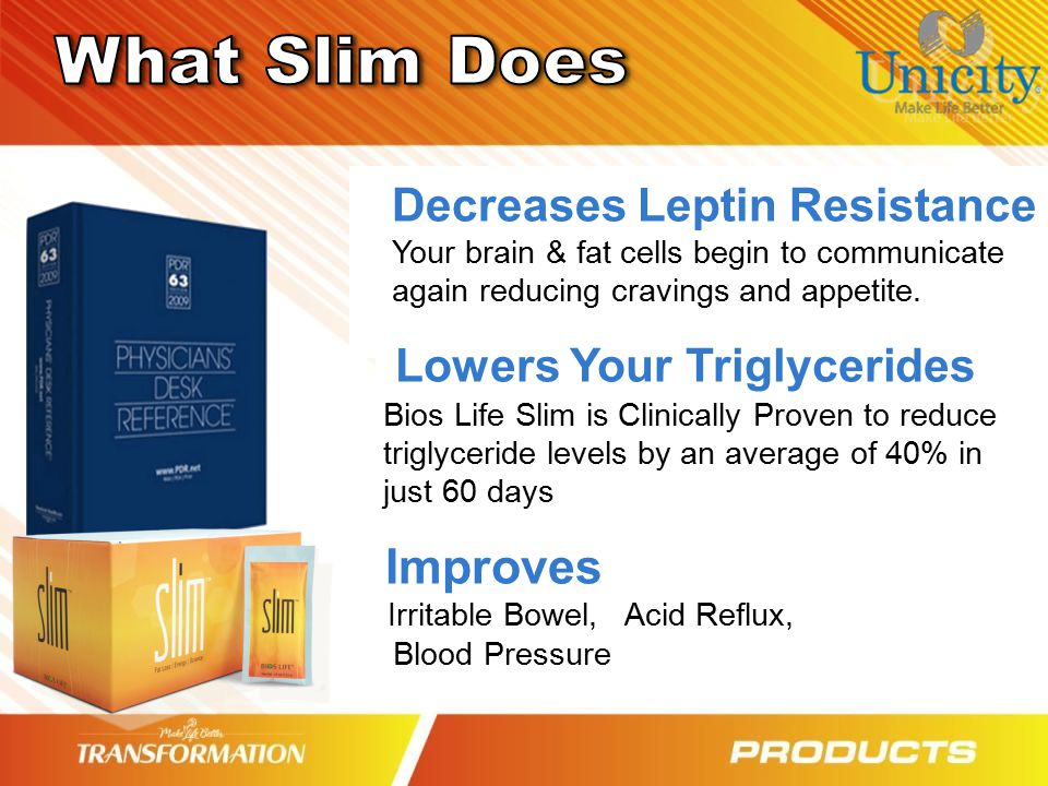 What Slim Does Decreases Leptin Resistance Your brain & fat cells begin to communicate again reducing cravings and appetite.