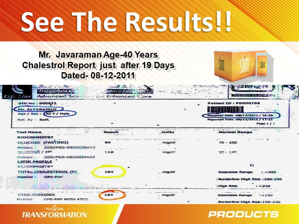 Mr. Javaraman Age-40 Years Chalestrol Report just after 19 Days