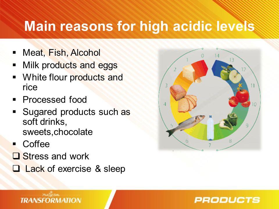 Main reasons for high acidic levels