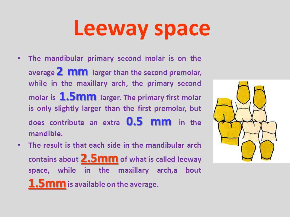 Leeway space
