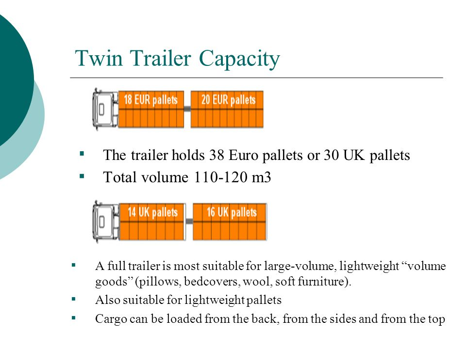 Twin Trailer Capacity Total volume 110-120 m3